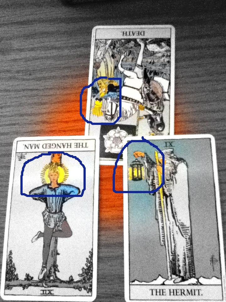 repetitive themes in tarot cards